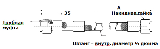 Пневматическое устройство третья рука trommerberg pl1330