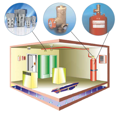 Использование ГОТВ 3М Novec 1230 совместно с оборудованием компании Kidde Fire Protection (KFP)