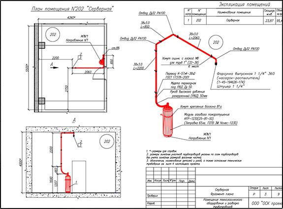 Семинар «Проектирование установок газового пожаротушения»